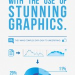 Well I say... An Infographic on infographics