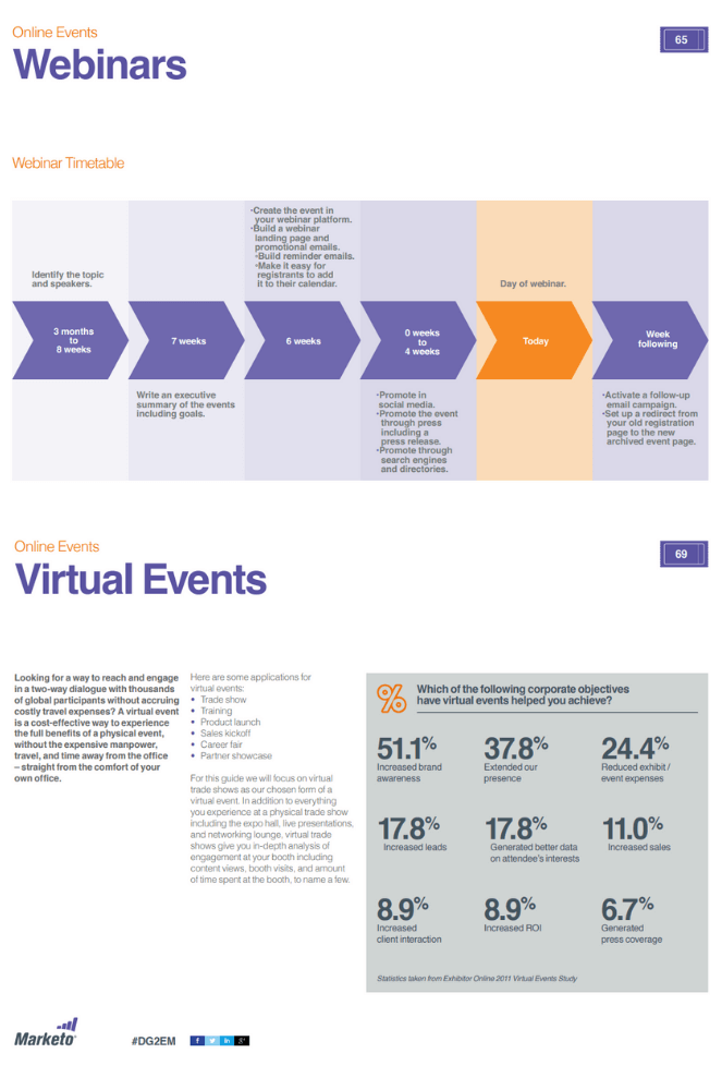 event-marketing-tips-webinar-online-events