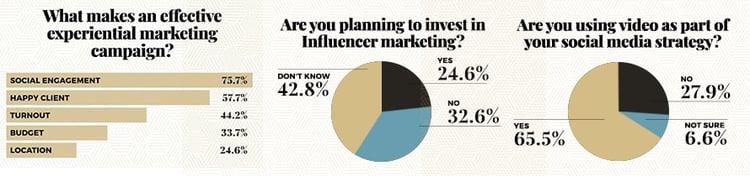influencers-partnerships