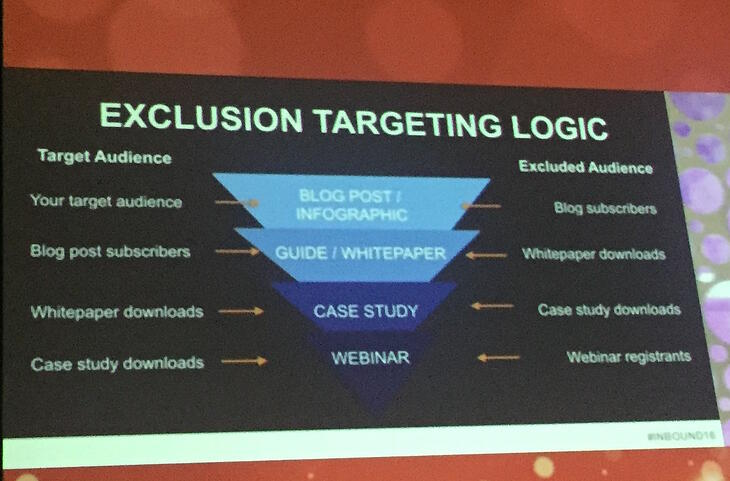 Inbound16-remarketing-targeting-exclusion.jpg