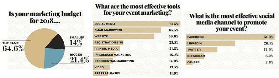 marketing-budget-tools