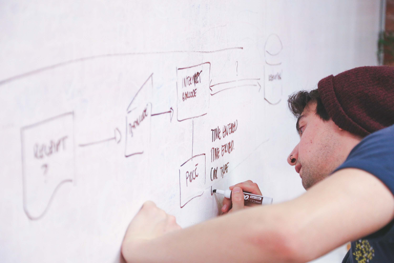 Career-mapping-aka-development-plan